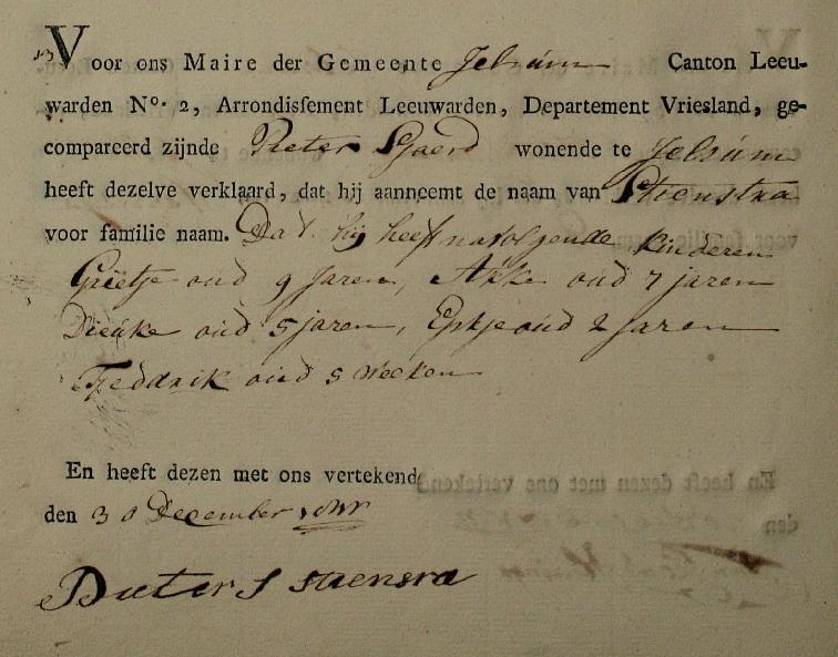 Akte naamsaanneming 1811 Pieter Sjoerds Stienstra